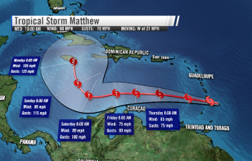 Tropical Storm Matthew